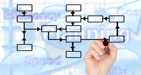 Logiciel APS (Advanced Planning System) - de quoi parle-t-on